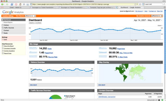 Screengrab of new Google Analytics dashboard.